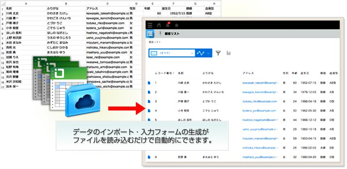 「lala cloud」Excel ファイルをそのままアプリ化