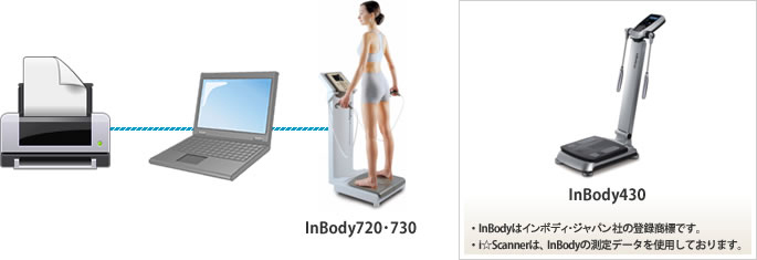 i-scanner