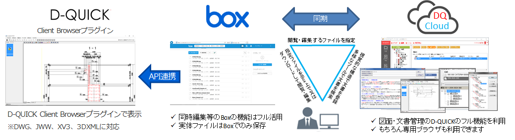 DQ7box